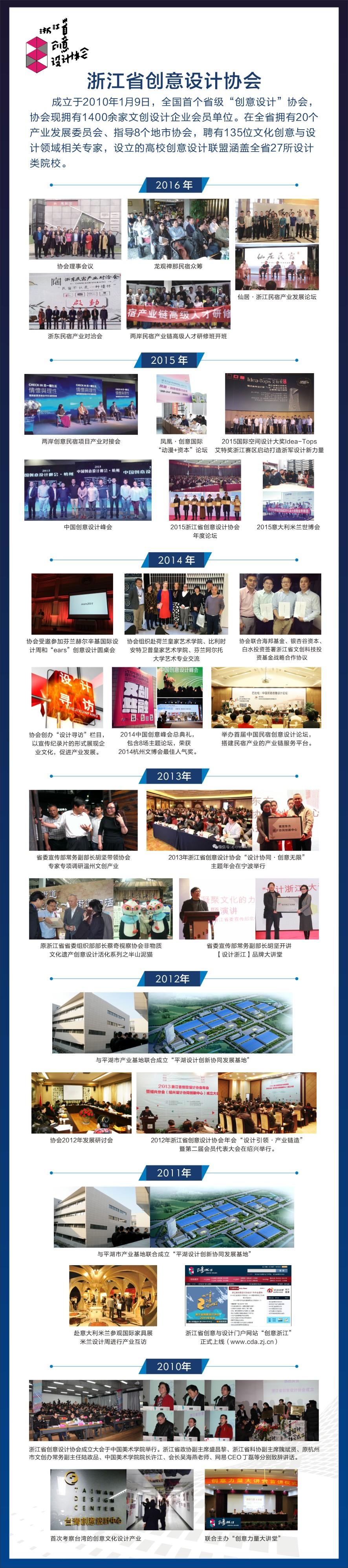 推动浙江省文化创意和设计服务与相关产业融合发展